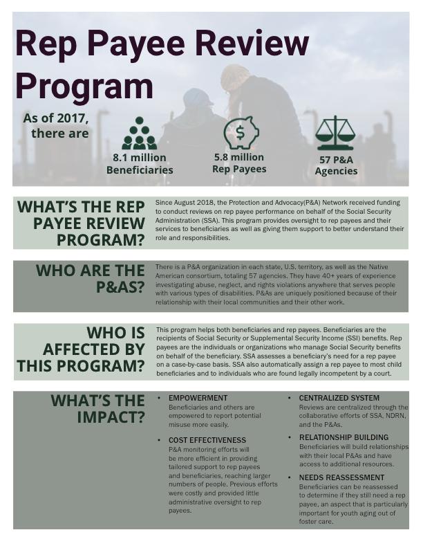 Representative Payee Program Disability Rights Louisiana